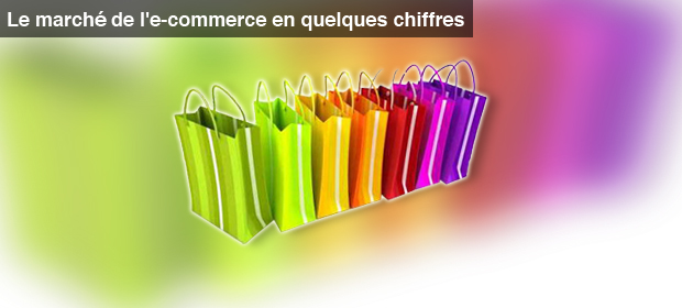 marketing performer, marketing performance, hausse des ventes, place de marché