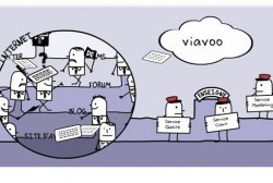 viavoo feedback clients