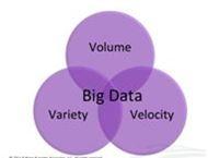 big data schema